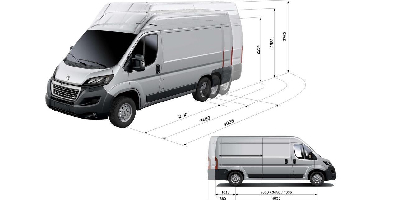 Peugeot Boxer Furgón medidas
