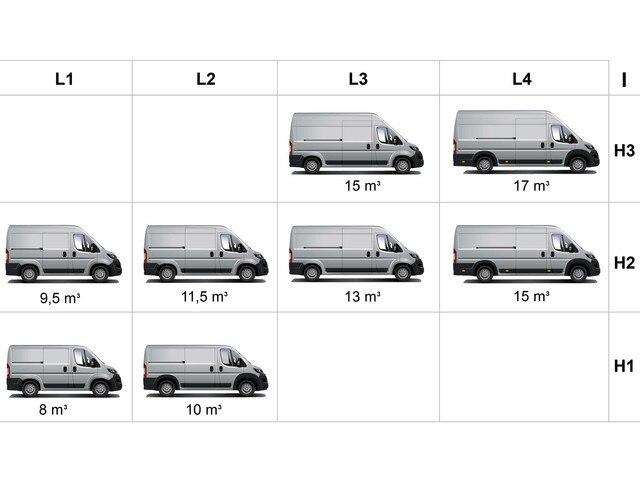 Peugeot Boxer Furgón volumen útil