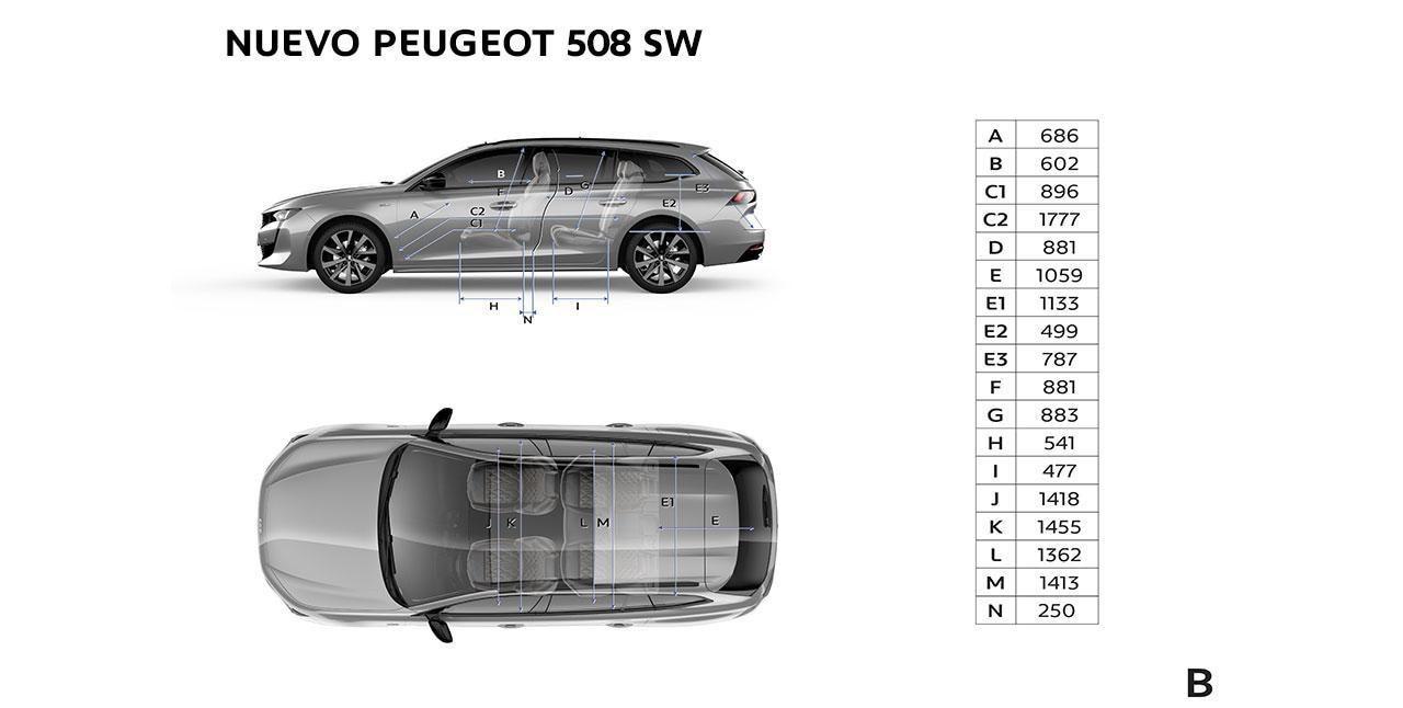 Información técnica del Nuevo Peugeot 508 SW - Dimensiones y Medidas