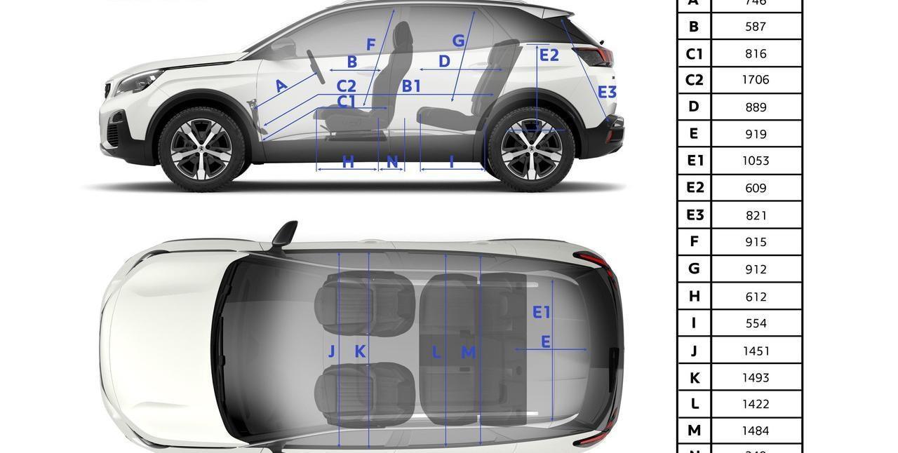 SUV Peugeot 3008 - Dimensiones Información Técnica