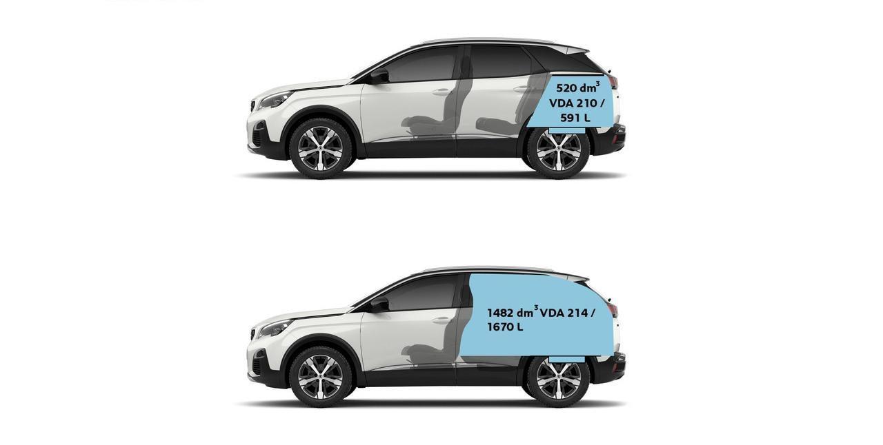 SUV Peugeot 3008 - Capacidades