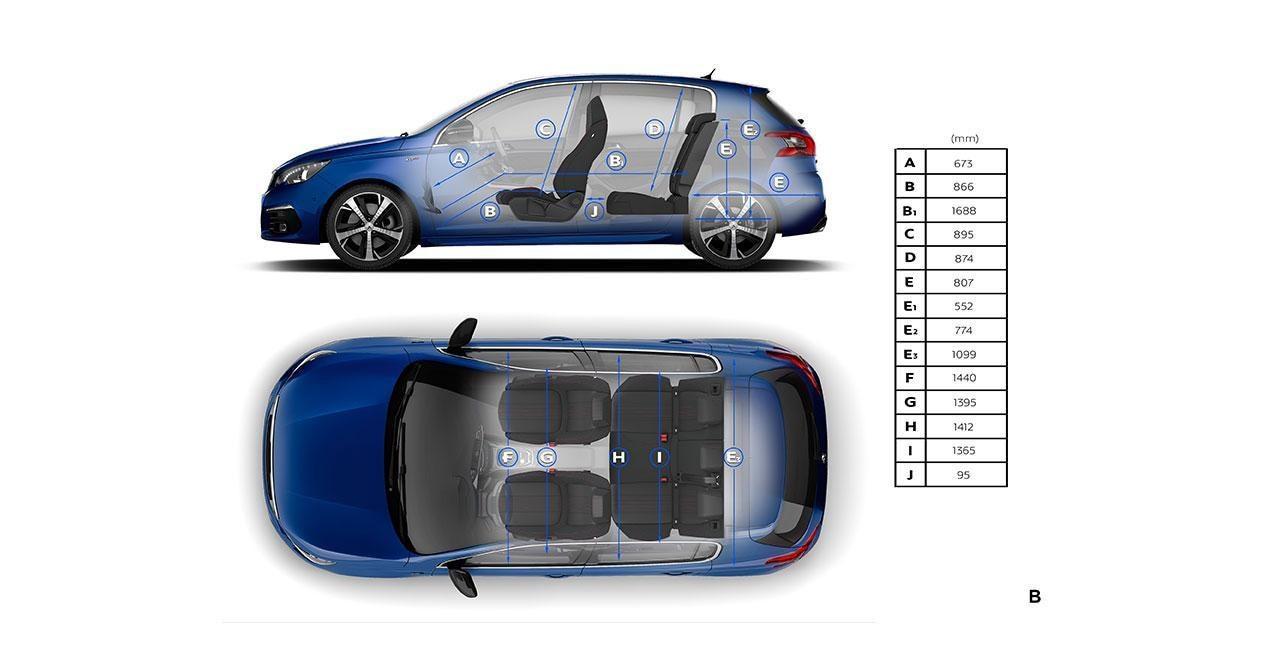 Peugeot 308 5 Puertas - Dimensiones interiores